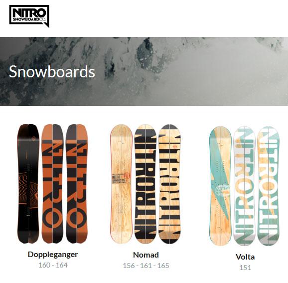 nitro-splits